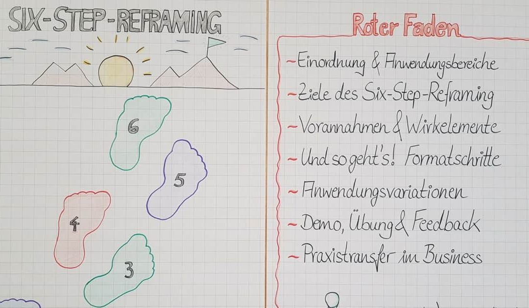 Modul 4 NLP-Practitioner – Milton-Modell, Reframing, Metaphern